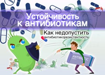 антибиотикорезистентность antibiotest_187
